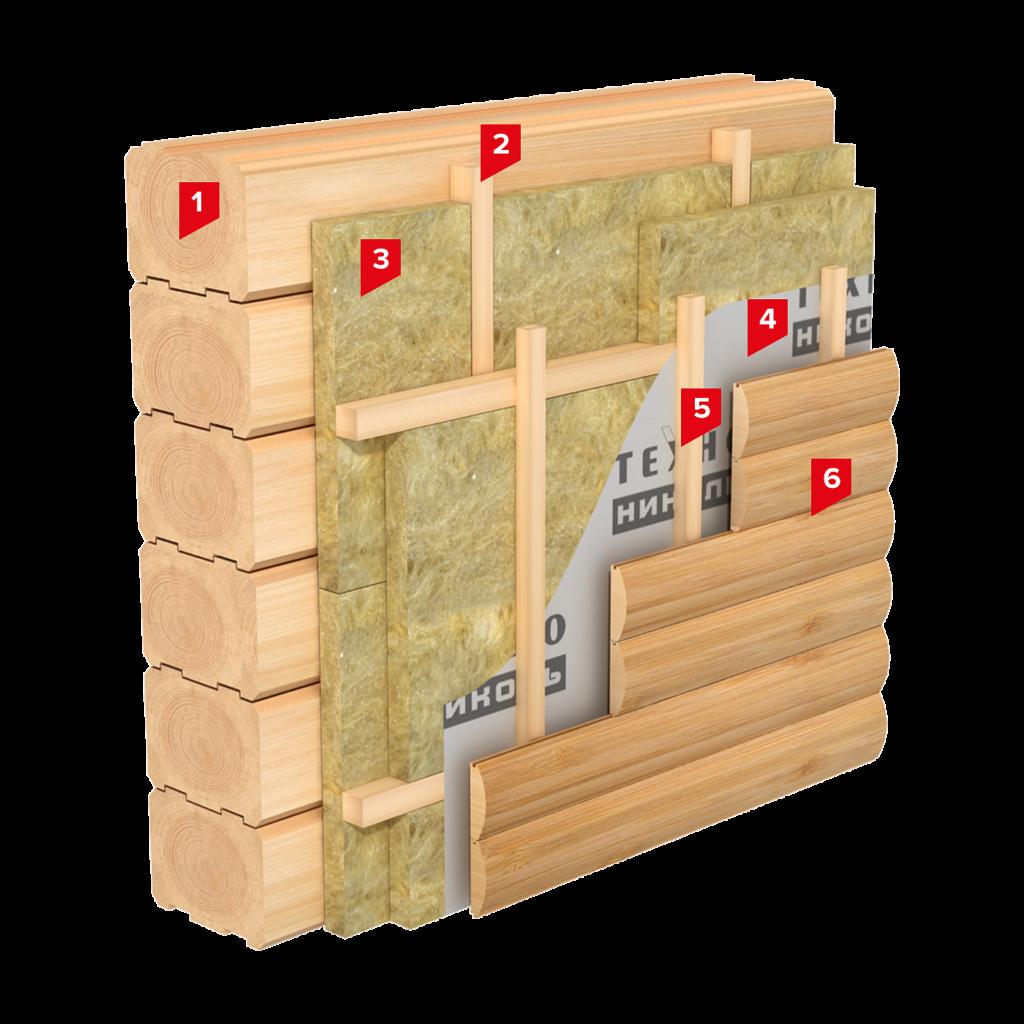 Чем утеплить деревянный сруб? —  ТЕПЛОДОМ